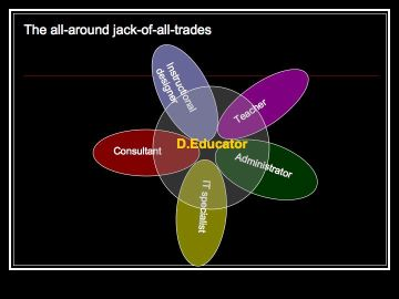 What is a distance educator?